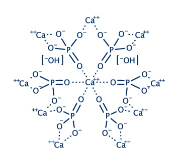 Hydroxyapatite Microspheres Molecular Structure